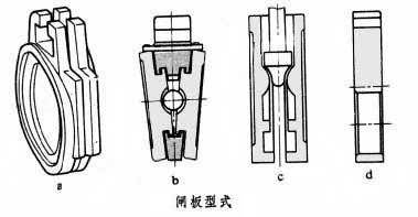 按阀杆的构造闸阀又可分为图片